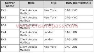 Case Study Database Management System Pdf