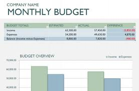 Business Budget Planning Questions Budgeting And Business Planning