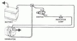 chevy alternator wiring diagram the h a m b readingrat net Twin Alternator Wiring Diagram chevy alternator wiring diagram the h a m b dual alternator wiring schematic