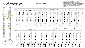 Pianosnakes Blog Venova Fingering Chart