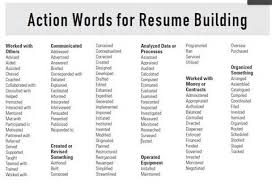 active words for resume