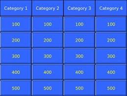 Blank Jeopardy Game Template 4 Category Jeopardy