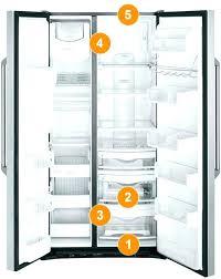 ge side by side refrigerator parts frid wiring diagram model ge side by side refrigerator parts refrirator part side by side refrirator refrirator parts drawer ge ge side