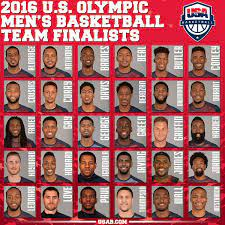 "USA Basketball on Twitter: ""Check out U ..."