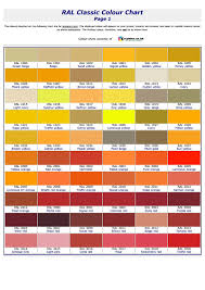Ral Color Chart Free Download Edit Fill Create And Print