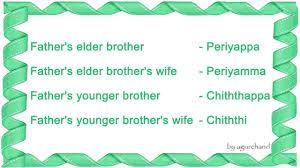 Family Relationship Names In Tamil Spoken Tamil