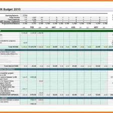 Monthly Budget Spreadsheet For Excel : Oninstall