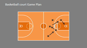 powerpoint template for basketball theme presentation basketball court game plan