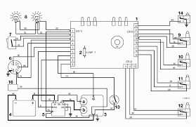 Spare Parts Lists for Solo Lawn Mower WIRE DIAGRAM 12,5 - 13 HP B&S ...