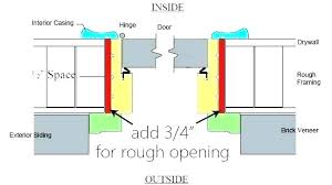 Bifold Closet Door Sizes Hubfrdesign Co