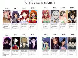 Manga Charts This Anime Manga Character Chart Of Myers Briggs Personality