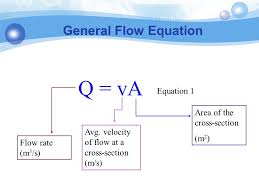 q va general flow equation equation 1 area of the cross section m2
