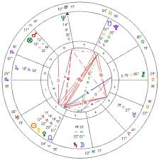 Elvis Presley Birth Chart Elvis Presley Horoscopes Of Famous People