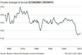 Demographic Changes A Key Factor In Slowing Economic Growth