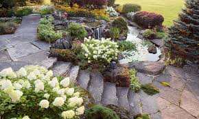 Image result for landscaping