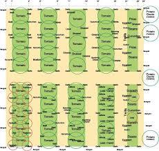 Small Picture Garden Plan 2013 20x20 Garden Plan A Vegetable Garden Home Garden