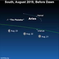 Moon Sweeps Past Planet Uranus Tonight Earthsky