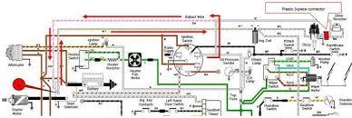 74 spitfire wiring diagram 74 download wirning diagrams triumph herald wiring diagram at Triumph Spitfire Wiring Diagram Modification Of Car And