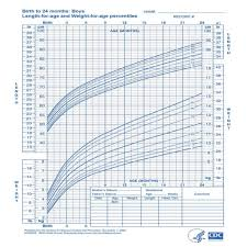 Baby Boy Weight Chart Baby Boy Growth Chart Ba Boy Growth Chart Template 8 Free Pdf Excel