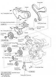 diy timing belt replacement, toyota mzfe engine camry v6, avalon 2005 toyota solara radio wiring diagram 1mzfe timing belt component diagram