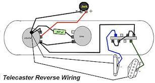 reversed telecaster® usa wiring harness for fender tele cts sprague Automotive Wiring Harness 2 of 4 reversed telecaster® usa wiring harness for fender tele cts sprague switchcraft