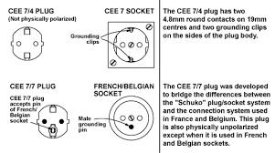 european outlet wiring diagrams european automotive wiring diagrams cee 74 cee 77 diagram icl european outlet wiring diagrams cee 74 cee 77 diagram icl
