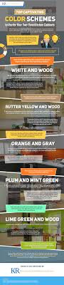 Top Captivating Color Schemes To Use For Your Two Tone Kitchen Cabinets
