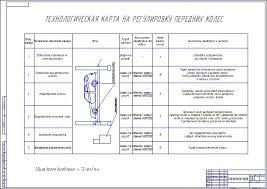 Последние ответы Форум Проект Технарь Добавлена курсовая работа Расчёт производственной программы АТП с проектом агрегатного участка