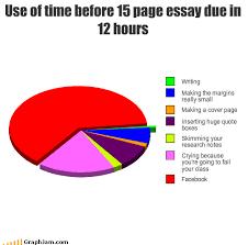essay procrastination how to beat procrastination by overcoming laziness samedayessay how to beat procrastination by overcoming laziness samedayessay