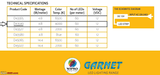 led trailer light wiring diagram images lo boy wiring diagram additionally 12 volt led light wiring diagram
