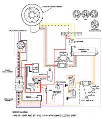 johnson boat wiring diagram wiring diagram schemes 14 ft sea nymph boats at 1996 Sea Nymph Wiring Diagram