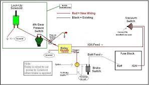 powerglide transbrake wiring diagram wiring diagrams tci trans brake wiring diagram digital