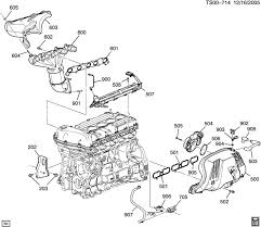 similiar gmc canyon engine diagram keywords engine diagram for a 04 colorado 5 cylinder engine