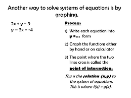 another way to solve systems of equations is by graphing