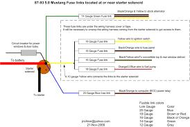 87 mustang fuse box diagram 87 automotive wiring diagram database no power at fuse box mustang forums at stangnet on 87 mustang fuse box diagram