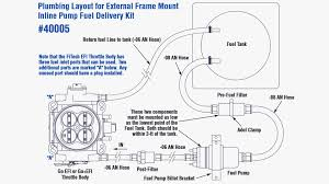 instructions for inline frame mount fuel pump kit fitech fuel fuel pump wiring diagram 2000 chevy silverado at Autobest Fuel Pump Wiring Diagram