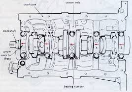 torque specs , calculator links etc. | Grumpys Performance Garage