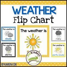 Weather Flip Chart In 2019 Kcp Buy It Teaching Weather