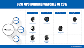55 Best Gps Running Watch The Best Gps Watches For Running