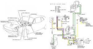1966 mustang wiring diagrams readingrat net 1966 Mustang Wiring Diagram 1966 mustang wiring diagrams 1966 mustang wiring diagram pdf