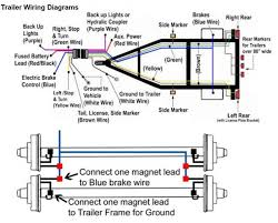 7 pin trailer wiring diagram hopkins images toyota wiring diagrams sample nilza best wiring harness wiring diagram