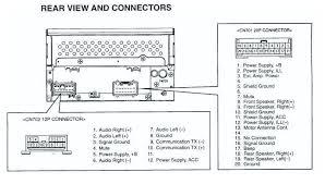 mercedes benz 2001 s430 fuse diagram relay fuse box module a 2001 mercedes benz 2001 s430 fuse diagram fuse box diagram fresh location