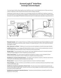 pool timer wiring diagram efcaviation com Timer Wiring Diagram pool pump timer wiring diagram wiring diagram 851 timer wiring diagram 8299771