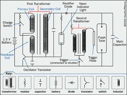 capacitor bank panel wiring diagram images capacitor bank circuit diagram on power capacitor bank wiring diagram