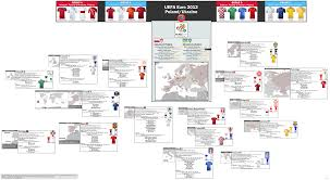 Uefa Euro 2012 Billsportsmaps Com