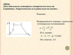 Презентация по физике на тему Решение задач по теме Электростатика  Задача Дана зависимость потенциала электрического поля от координаты Напря