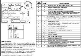 93 ford taurus fuse box diagram complete wiring diagrams \u2022 2003 ford taurus sel fuse box diagram 1993 ford taurus fuse box diagram product wiring diagrams u2022 rh wiringdiagramapp today 2003 ford taurus