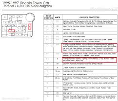 lincoln town car questions where is the air bag fuse on my 96 1 people found this helpful
