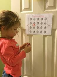Potty Training With A Princess Success Chart Free Printable