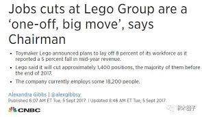 热点玩具反斗城恐破产源于4年前一个失败财技 正事金融 微信公众号